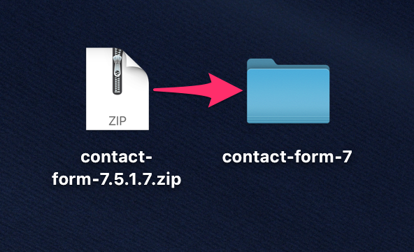 FTP経由でサーバにアップロードしてインストールする方法
